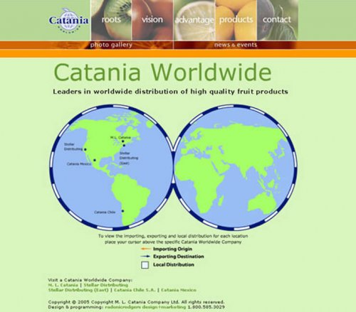 CataniaWorldwide