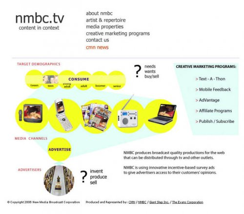 NMBCTV